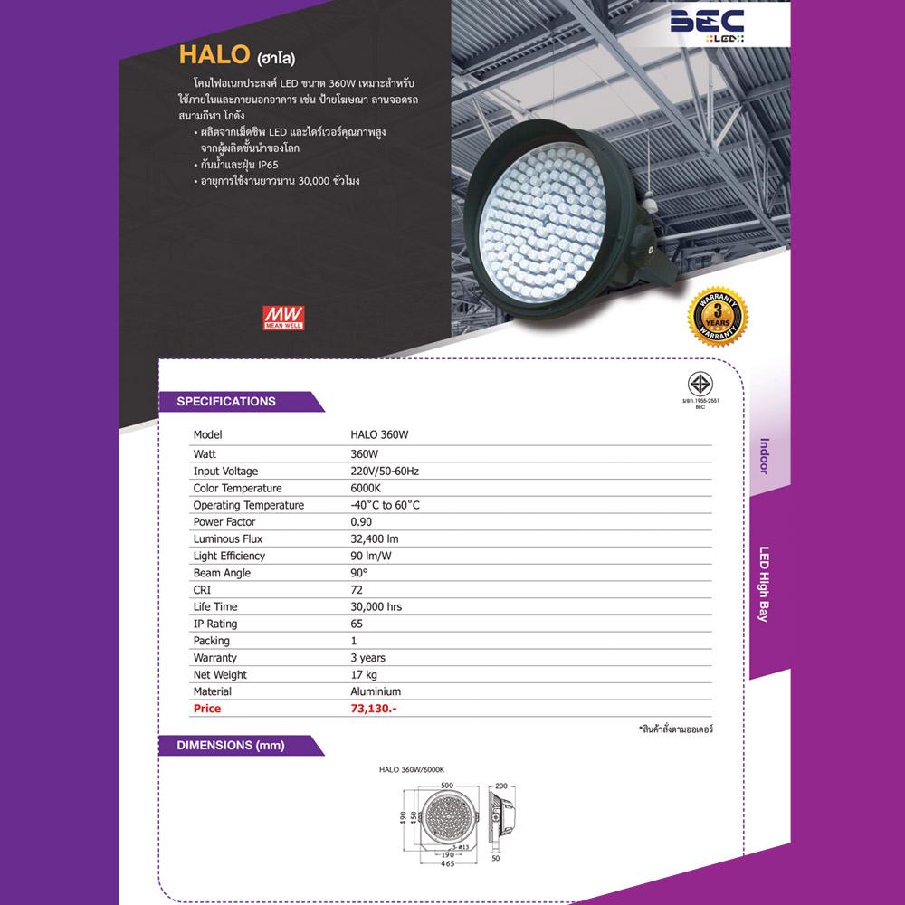 โคมไฟไฮเบย์ LED รุ่น Halo